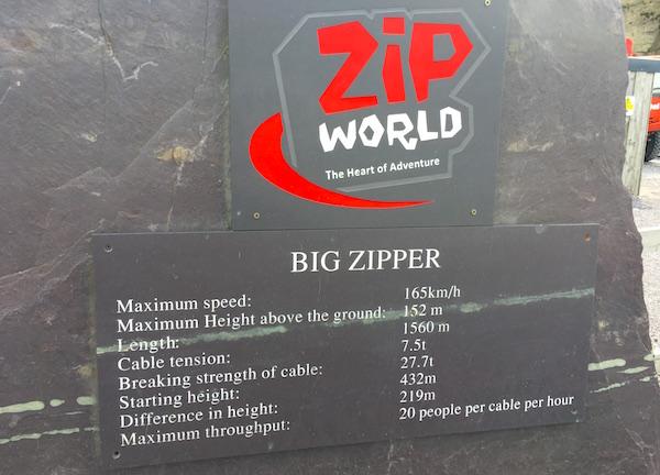 Velocity Zipline stats